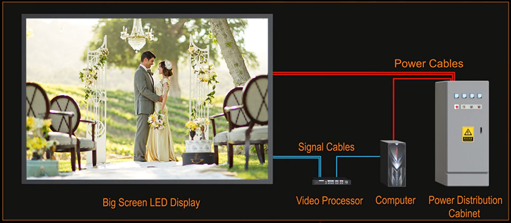 LED Display Screen Graphic